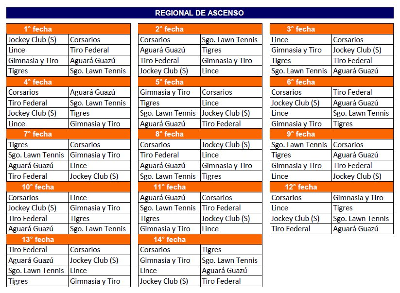 http://www.pasionydeporte.com.ar/fotos/2020/02/rugby_fixture_Ascenso.jpg